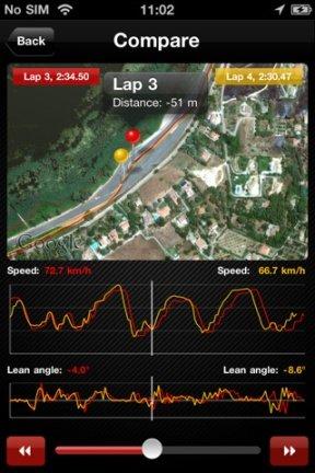 """Pirelli App """"Diablo Super Biker"""""""