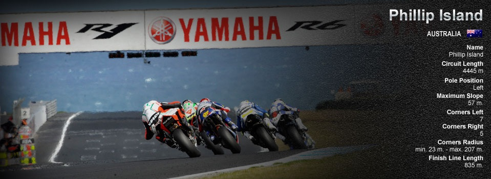 Superbike-WM Phillip Island