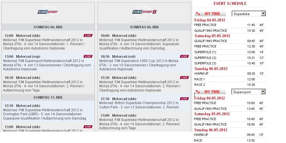 Sendezeiten und Eventzeiten SBK-WM Monza