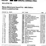 Macau Motorrad-Grand-Prix 2012