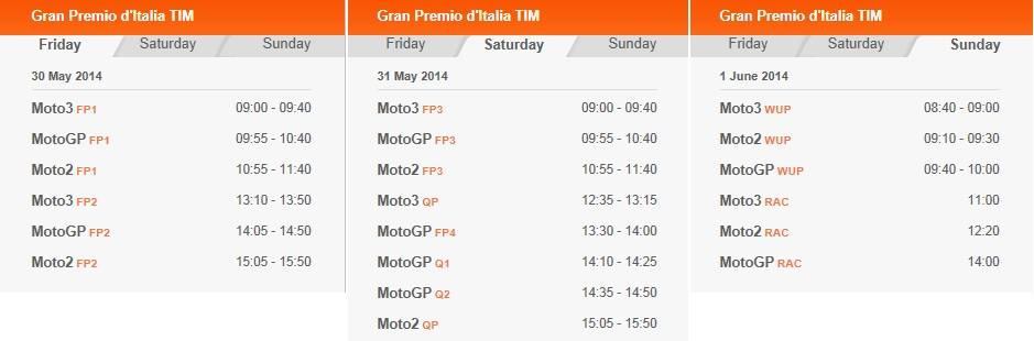 © MotoGP Mugello 2014 Startzeiten