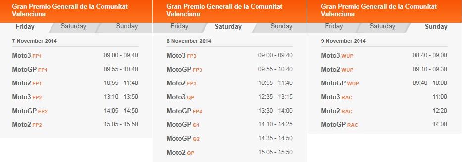 © MotoGP Valencia 2014 Startzeiten