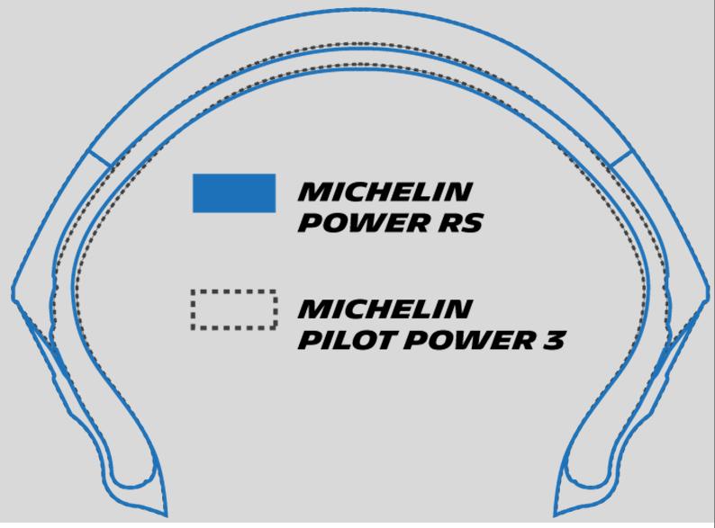 michelin power rs michelins neustart in das sport segment gaskrank magazin. Black Bedroom Furniture Sets. Home Design Ideas