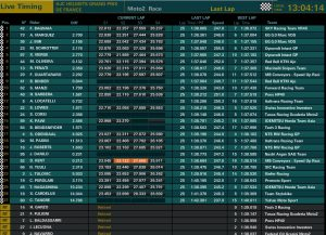 Moto2 Ergebnisse Le Mans - @www.motogp.com