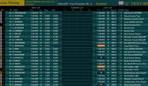 MotoGP Jerez FP2 - © motogp.com
