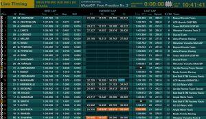 MotoGP FP3 Jerez - © LAT