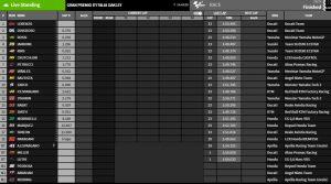 Mugello MotoGP 2018 Ergebnisse - @www.motogp.com
