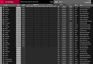 Moto3 Ergebniss Sachsenring - @www.motogp.com