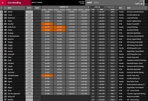 Moto3 Assen 2018 - @www.motogp.com