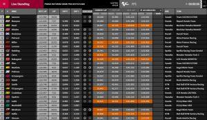 MotoGP Sachsenring FP1 - @www.motogp.com