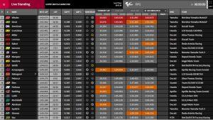MotoGP FP1 Silverstone - @www.motoGP.com