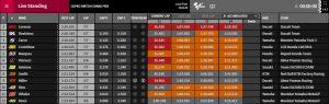 Q2 MotoGP Silverstone - @www.motogp.com