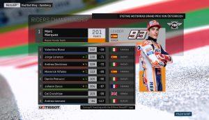 WM-Stand MotoGP - @www.motogp.com