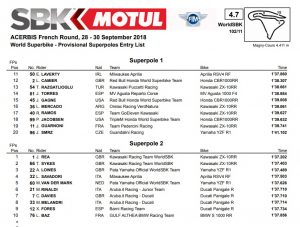 Provisional Superpoles Entry List - @www.worldsbk.com
