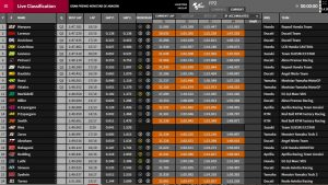 MotoGP FP2 Aragon - @www.motoGP.com