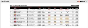 Superpole 2 Magny Cours - @ www.worldsbk.com