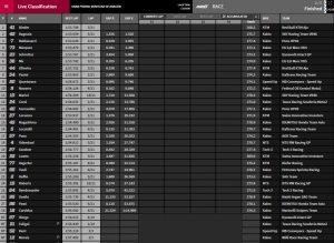 Moto2 Aragon - @ www.motogp.com
