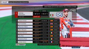 MotoGP Misano kombi nach FP3 - @www.motogp.com