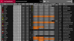 Aragon MotoGP FP1 - @ www.motoGP.com