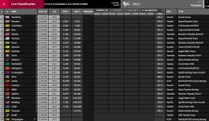 MotoGP Misano 2081 - @www.motoGP.com