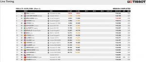 Superbike-WM Race 2 Portimao - @www.worldsbk.com