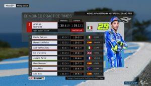 MotoGP kombinierte zeiten Freitag Phillip Island - ©www.motogp.com