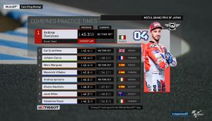 MotoGP Motegi kombinierte Zeiten Freitag - ©www.motogp.com