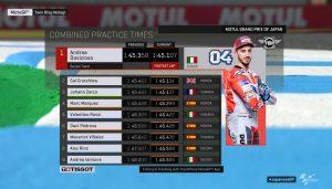 Kombinierte Zeiten MotoGP Motegi - ©www.motogp.com