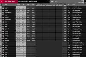 Moto3 Valencia Ergebniss - © www.motogp.com