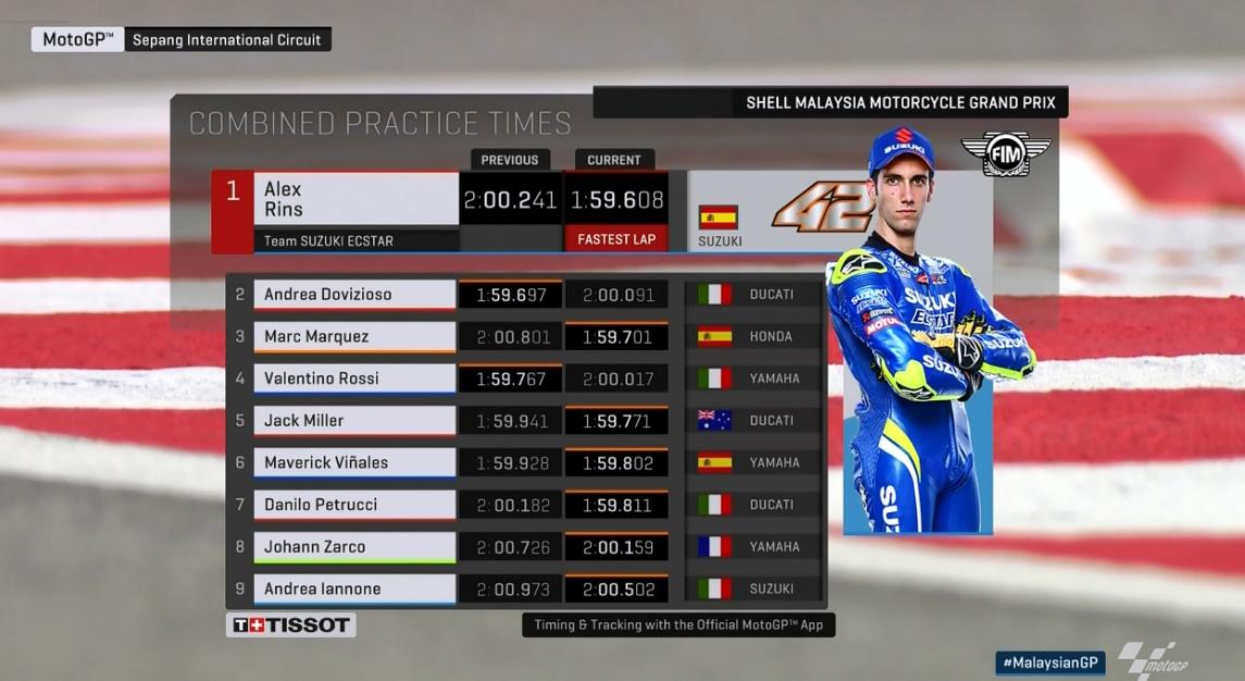 MotoGP kombinierte Zeiten nach dem FP2 / Sepang - ©www.motogp.com