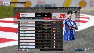 MotoGP kombinierte Zeiten - ©www.motogp.com