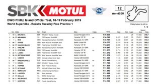 Phillip Island World Superbike FP1 - ©www.worldsbk.com