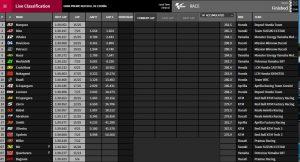 MotoGP Jerez 2019 - © www.motogp.com