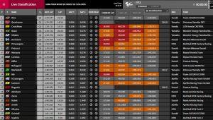 MotoGP FP3 Barcelona - © www.motogp.com