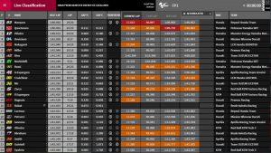 MotoGP Barcelona FP1 - © www.motogp.com