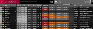 Q2 MotoGP Barcelona - © www.motoGP.com
