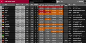 MotoGP FP1 Spielberg - © www.motogp.com
