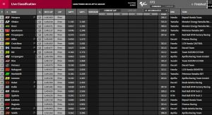 MotoGP FP3 Aragon - © www.motogp.com