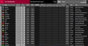 MotoGP Aragon 2019 - © www.motogp.com