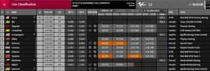 MotoGP Q1 Misano 2019 - © www.motogp.com