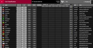 MotoGP FP1 Thailand - © www.motogp.com