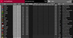 MotoGP Motegi 19 - © www.motoGP.com