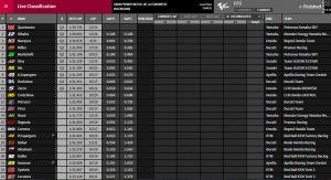 MotoGP FP2 Valencia 19 - © www.motogp.com