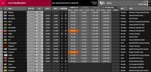 MotoGP Sepang 19 - © www.motogp.com