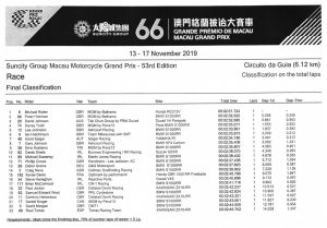 Macau Race 2019 - © https://www.macau.grandprix.gov.mo/