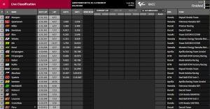 MotoGP Valencia 2019 - © www.motogp.com