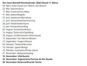MotoGP, Stand 11.03.20
