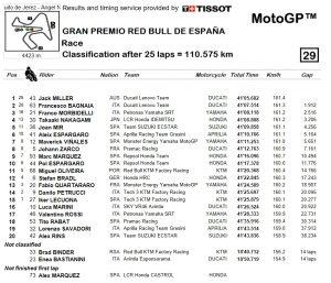 MotoGP Jerez 2021 - © www.motogp.com