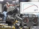 2021 BMW R18 Dynorun / Leistungsmessung mit Diagramm