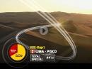 Die Route der Dakar 2019 - 100% Peru vom 07.01. bis 17.01.2019